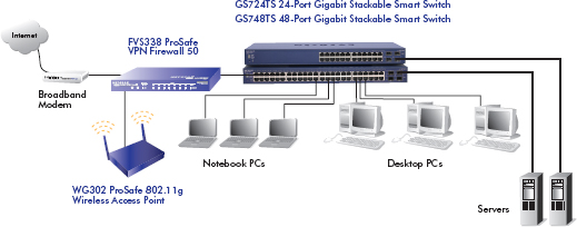 netgear_diagram_gs7xxts.jpg
