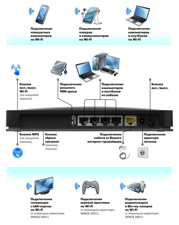 netgear_wndr4000_product_diagram.jpg